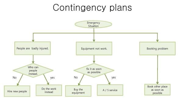 Contingency_plan