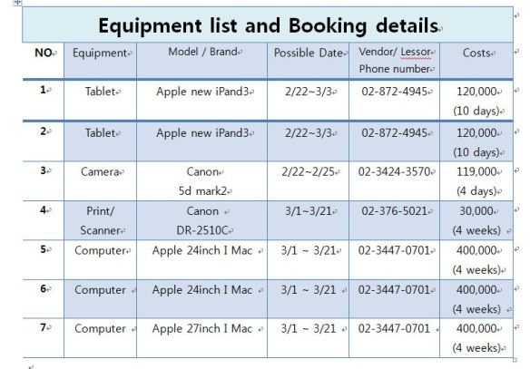 Equipment list_capture