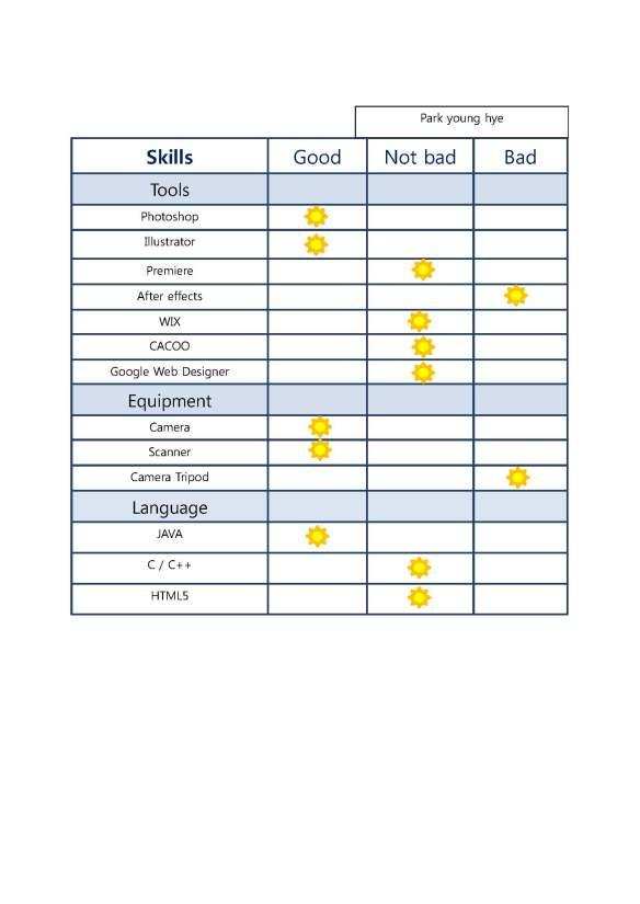 Skills audit_Page_1