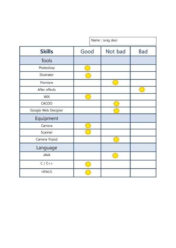 Skills audit_Page_2