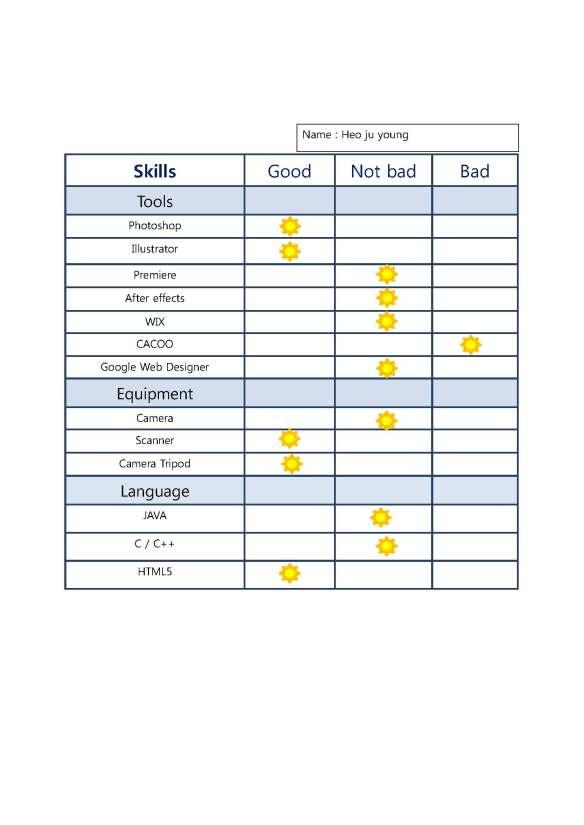 Skills audit_Page_5